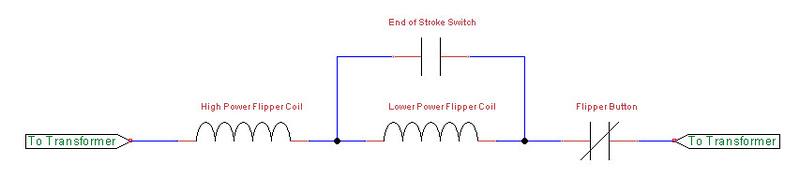 Flipper solenoid holding schematic